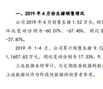 罗牛山:4月销售生猪1.52万头,环比下降60.07%